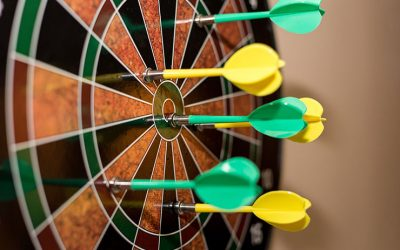 How to Set Actionable KPI Targets
